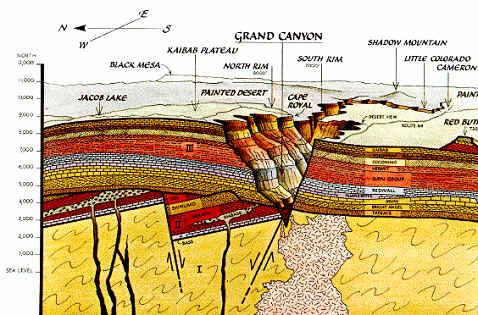 Thisproblem has... Lava Plateaus Diagram